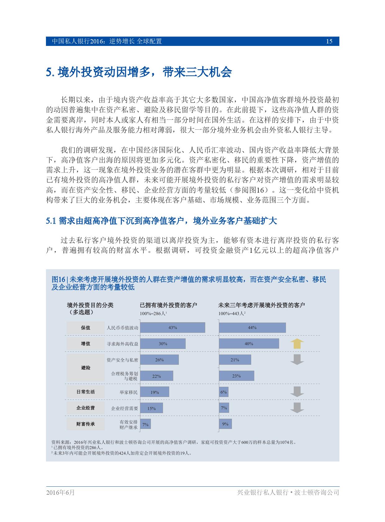 中国私人银行2016逆势增长、全球配置_000017