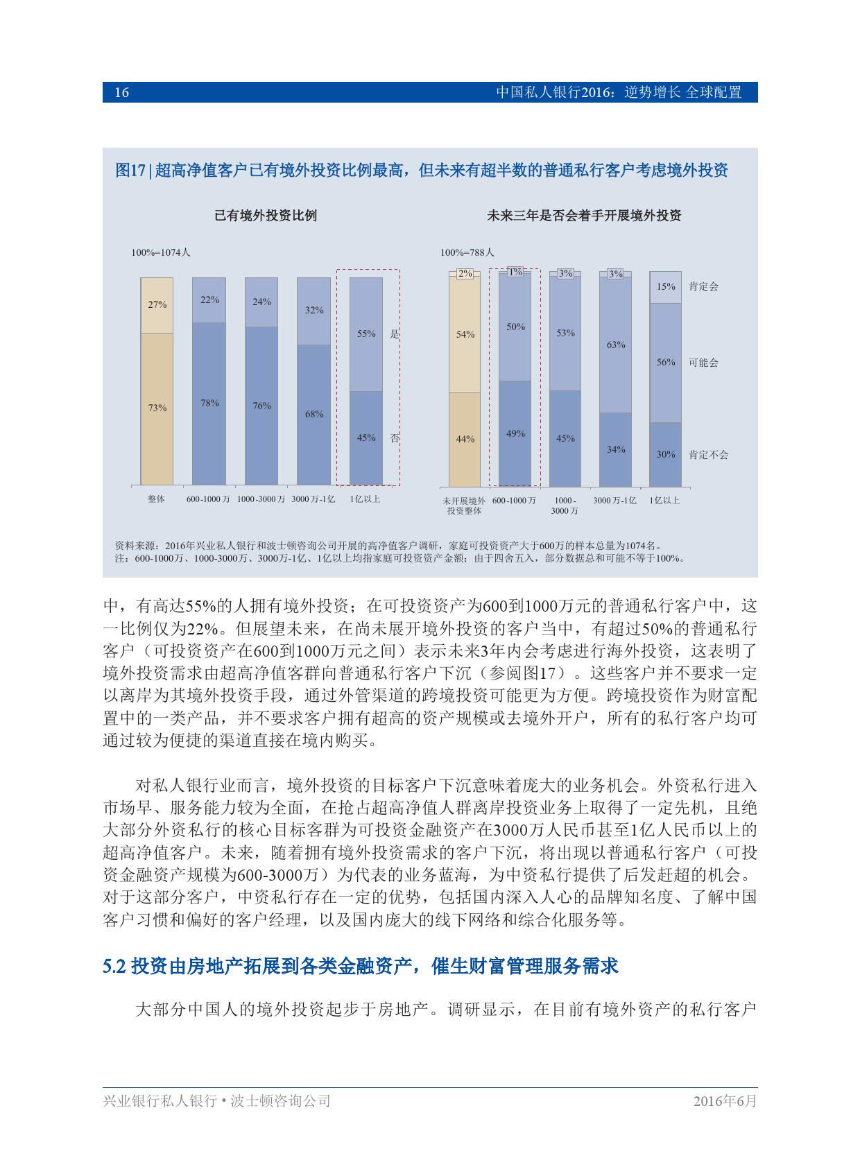 中国私人银行2016逆势增长、全球配置_000018