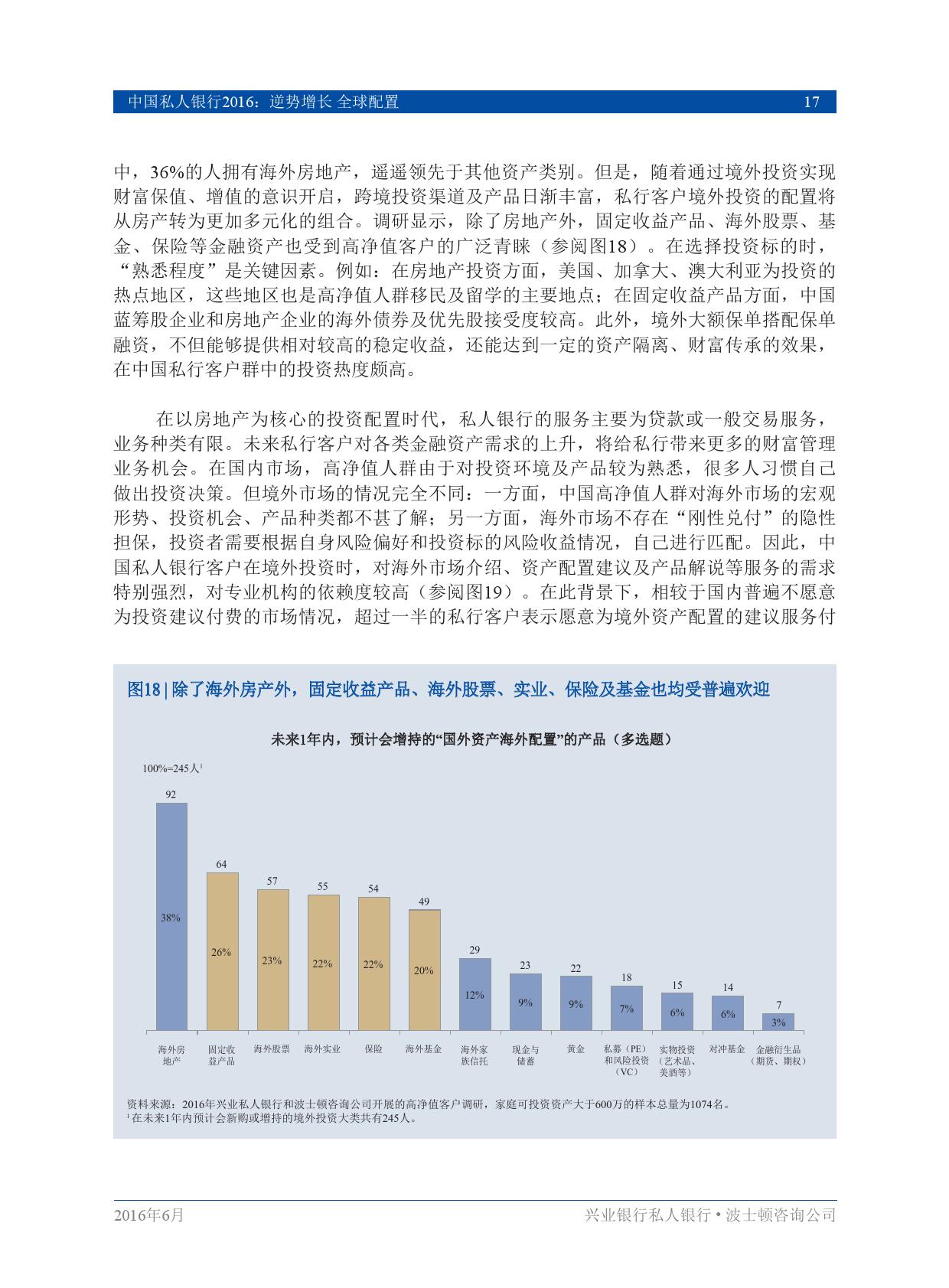 中国私人银行2016逆势增长、全球配置_000019