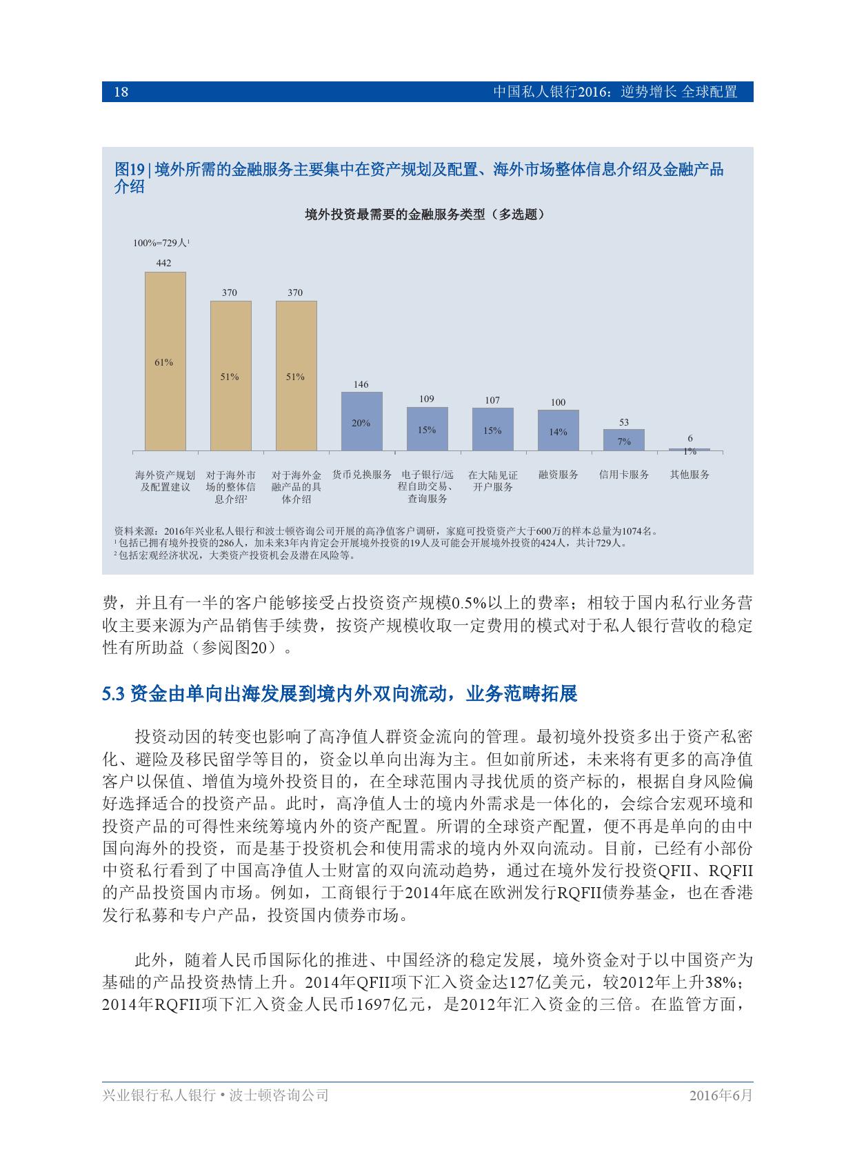 中国私人银行2016逆势增长、全球配置_000020