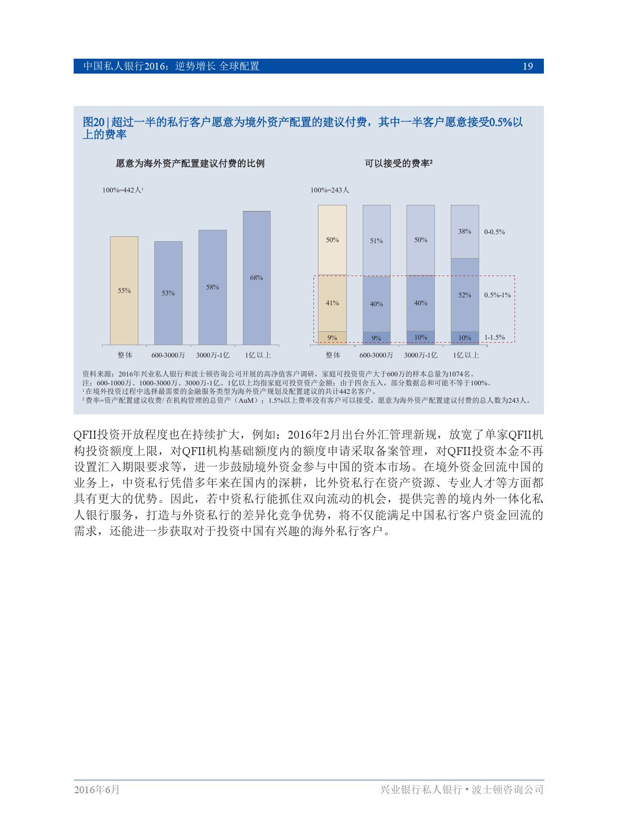 中国私人银行2016逆势增长、全球配置_000021