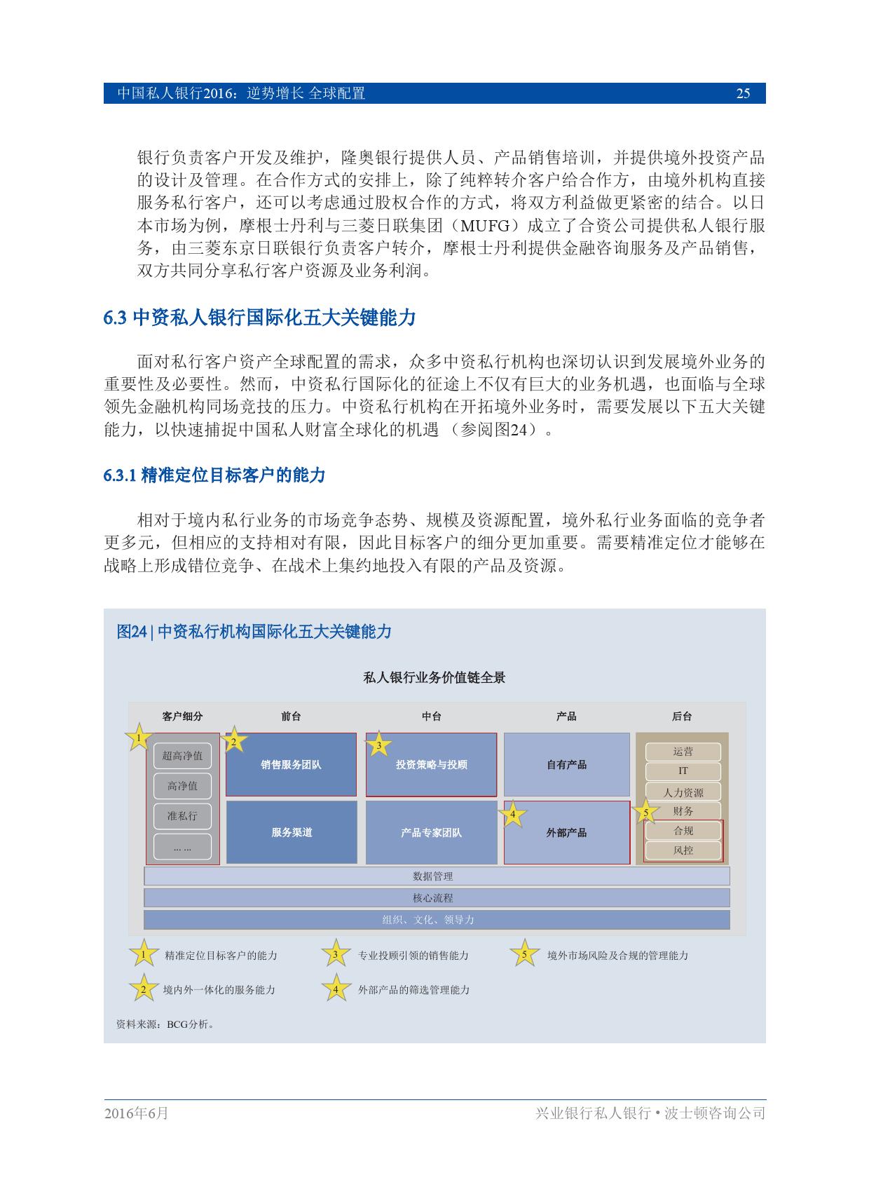 中国私人银行2016逆势增长、全球配置_000027