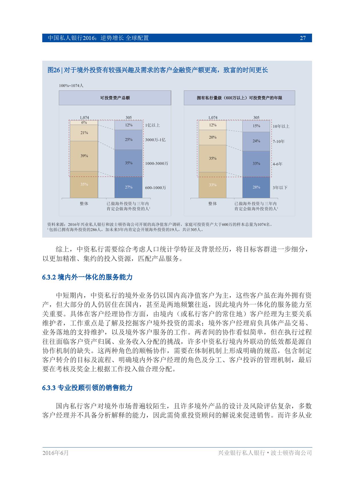 中国私人银行2016逆势增长、全球配置_000029