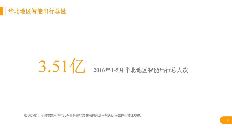 华北地区研究智能出行大数据报告_000006