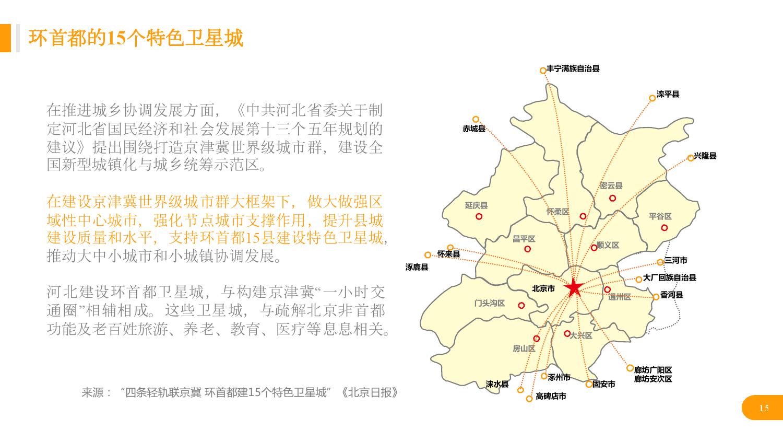 华北地区研究智能出行大数据报告_000015