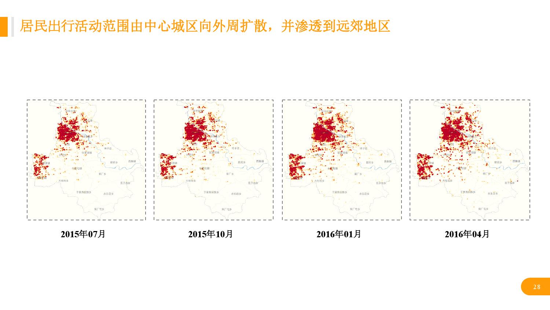 华北地区研究智能出行大数据报告_000028