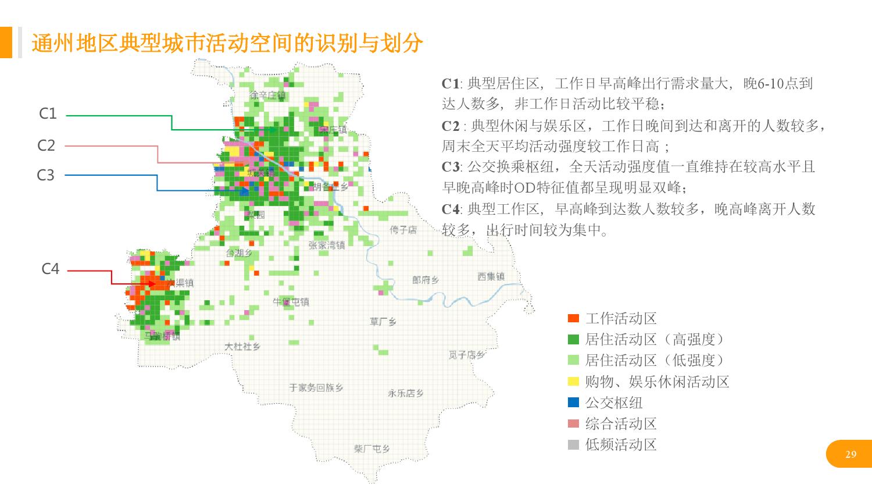 华北地区研究智能出行大数据报告_000029