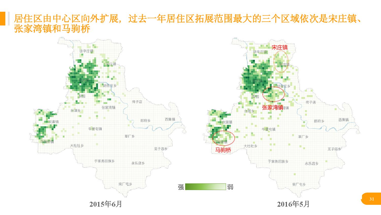 华北地区研究智能出行大数据报告_000031