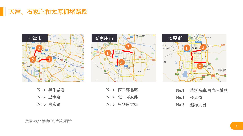 华北地区研究智能出行大数据报告_000037