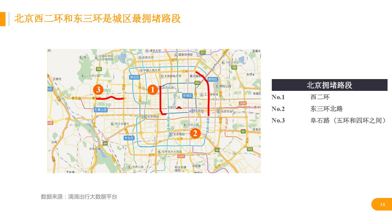 华北地区研究智能出行大数据报告_000038