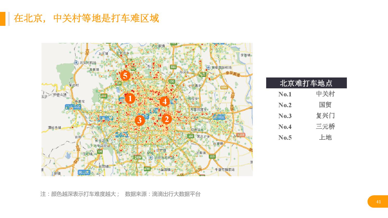 华北地区研究智能出行大数据报告_000041
