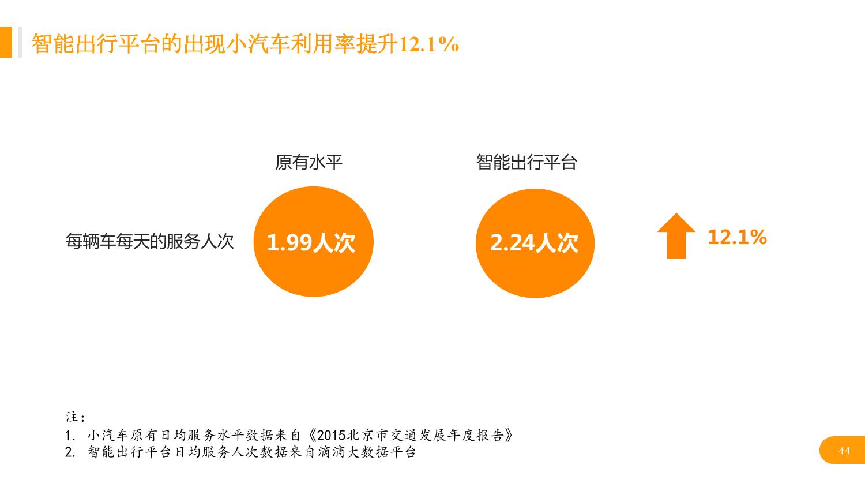 华北地区研究智能出行大数据报告_000044