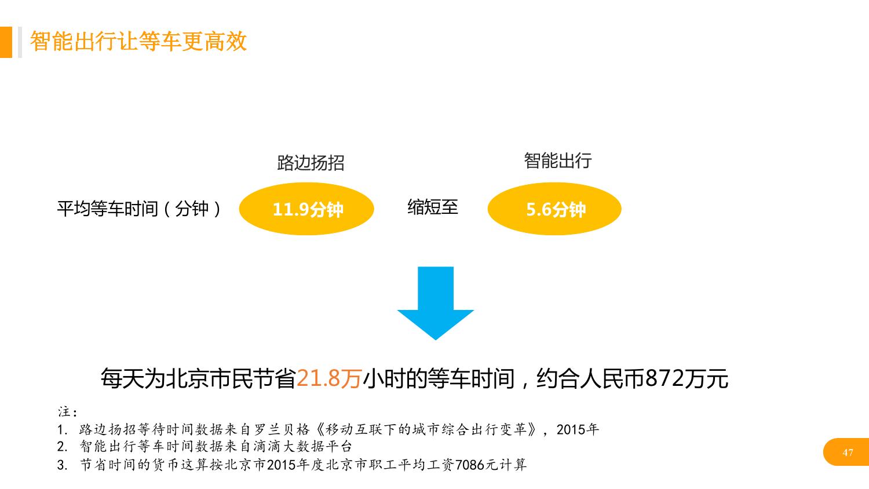 华北地区研究智能出行大数据报告_000047