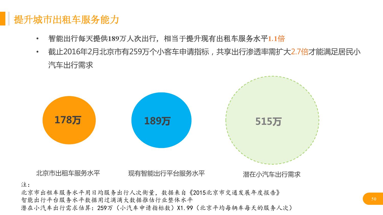 华北地区研究智能出行大数据报告_000050