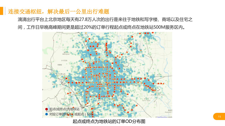 华北地区研究智能出行大数据报告_000051