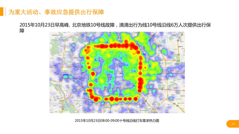 华北地区研究智能出行大数据报告_000055