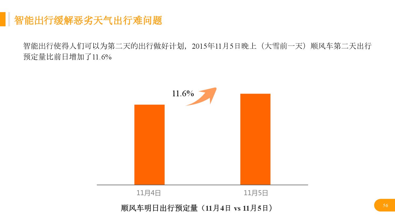 华北地区研究智能出行大数据报告_000056