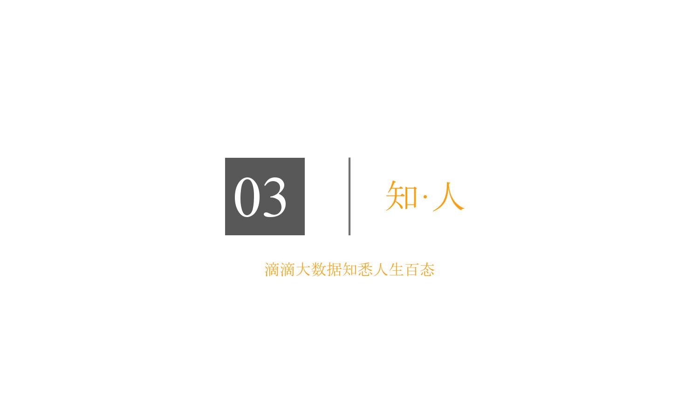 华北地区研究智能出行大数据报告_000057