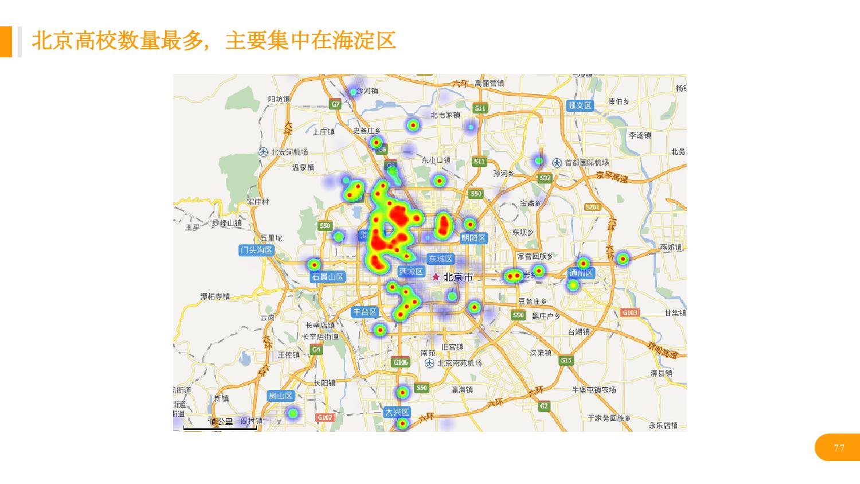 华北地区研究智能出行大数据报告_000077