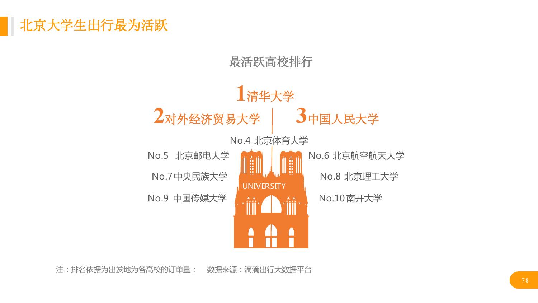 华北地区研究智能出行大数据报告_000078