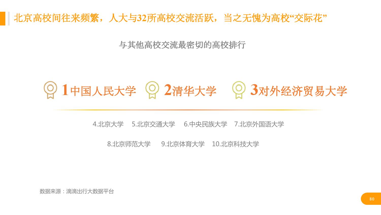 华北地区研究智能出行大数据报告_000080