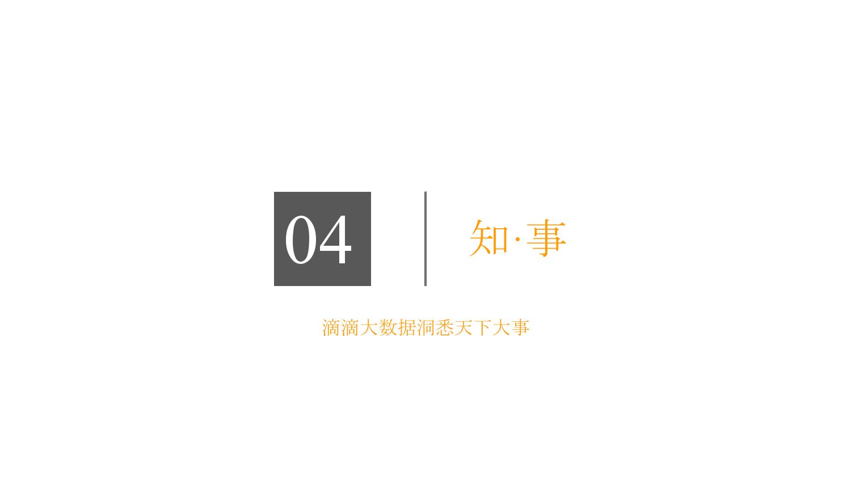华北地区研究智能出行大数据报告_000087