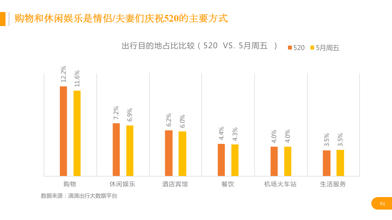 华北地区研究智能出行大数据报告_000092