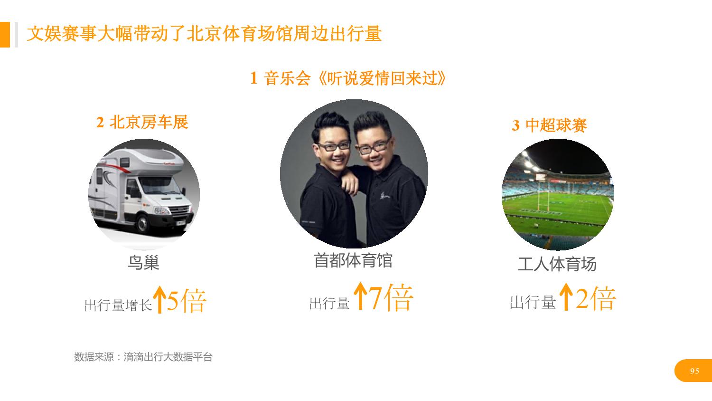 华北地区研究智能出行大数据报告_000095