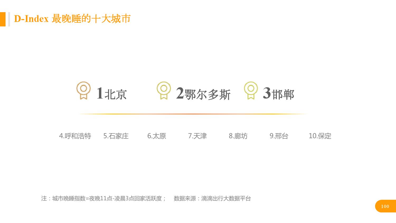 华北地区研究智能出行大数据报告_000100