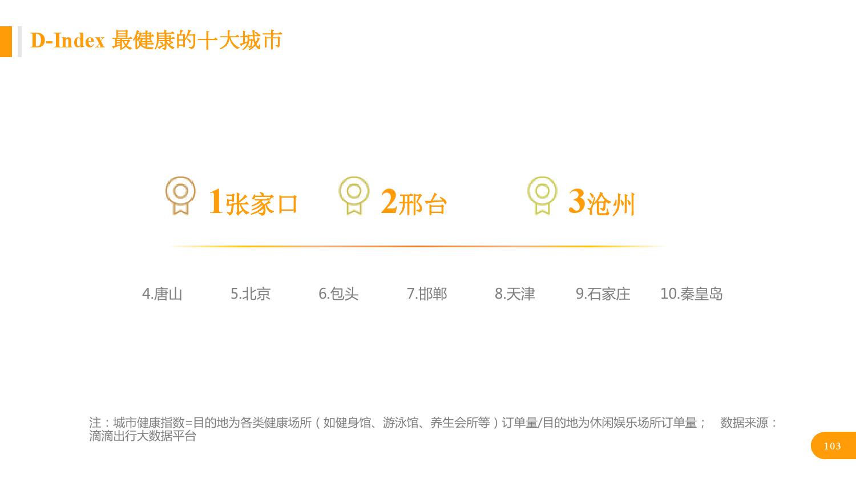 华北地区研究智能出行大数据报告_000103