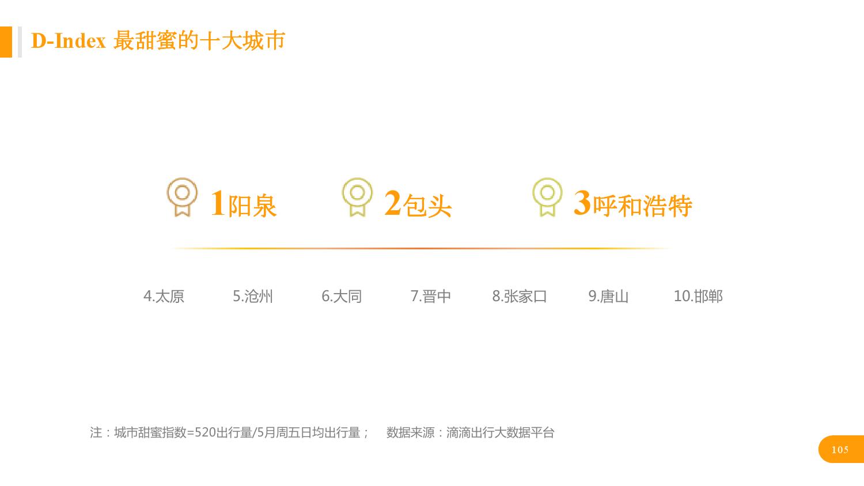 华北地区研究智能出行大数据报告_000105