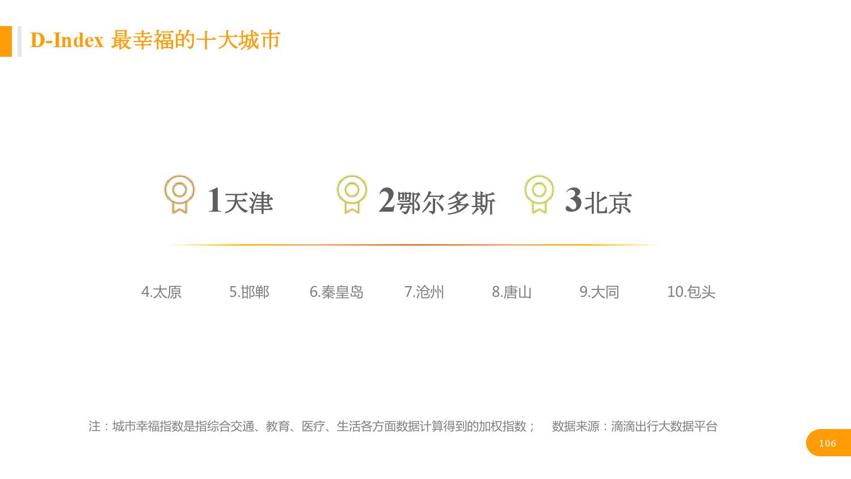 华北地区研究智能出行大数据报告_000106