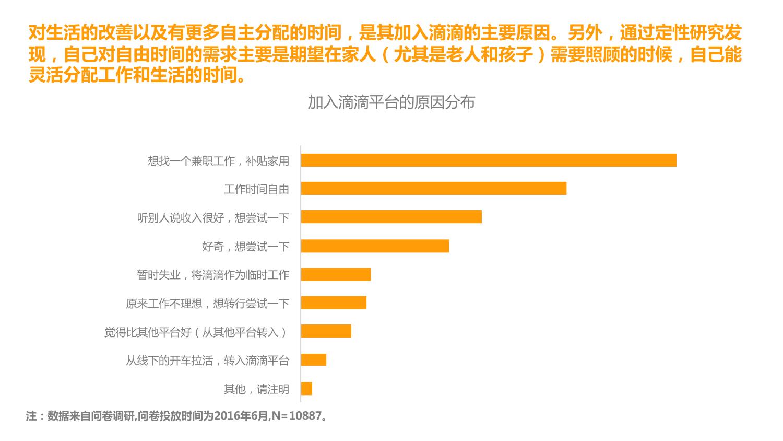 华北地区研究智能出行大数据报告_000113