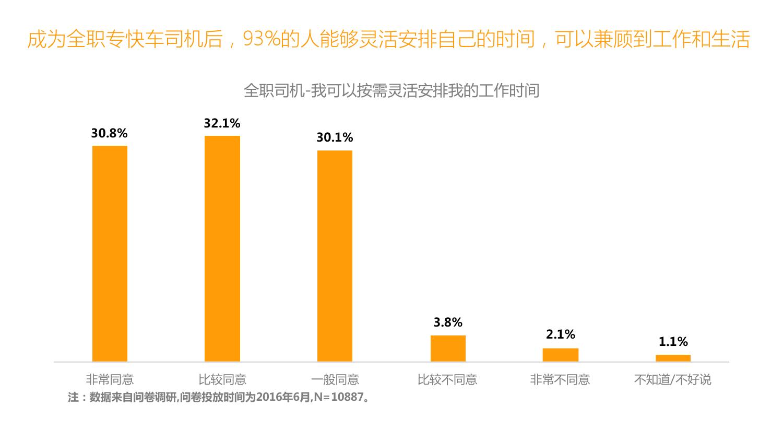 华北地区研究智能出行大数据报告_000115