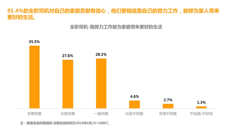 华北地区研究智能出行大数据报告_000117