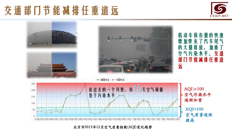 华北地区研究智能出行大数据报告_000121