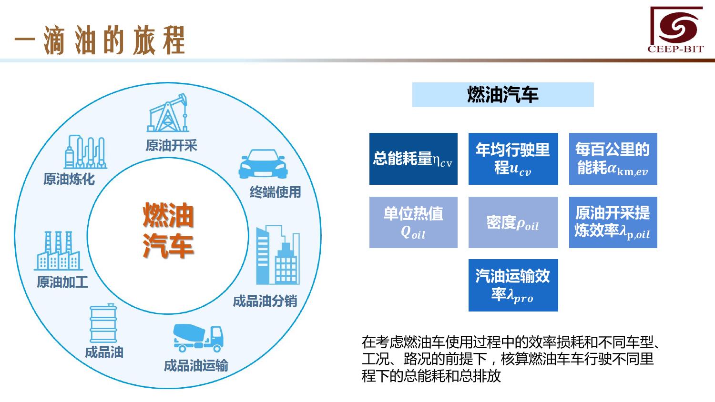 华北地区研究智能出行大数据报告_000127
