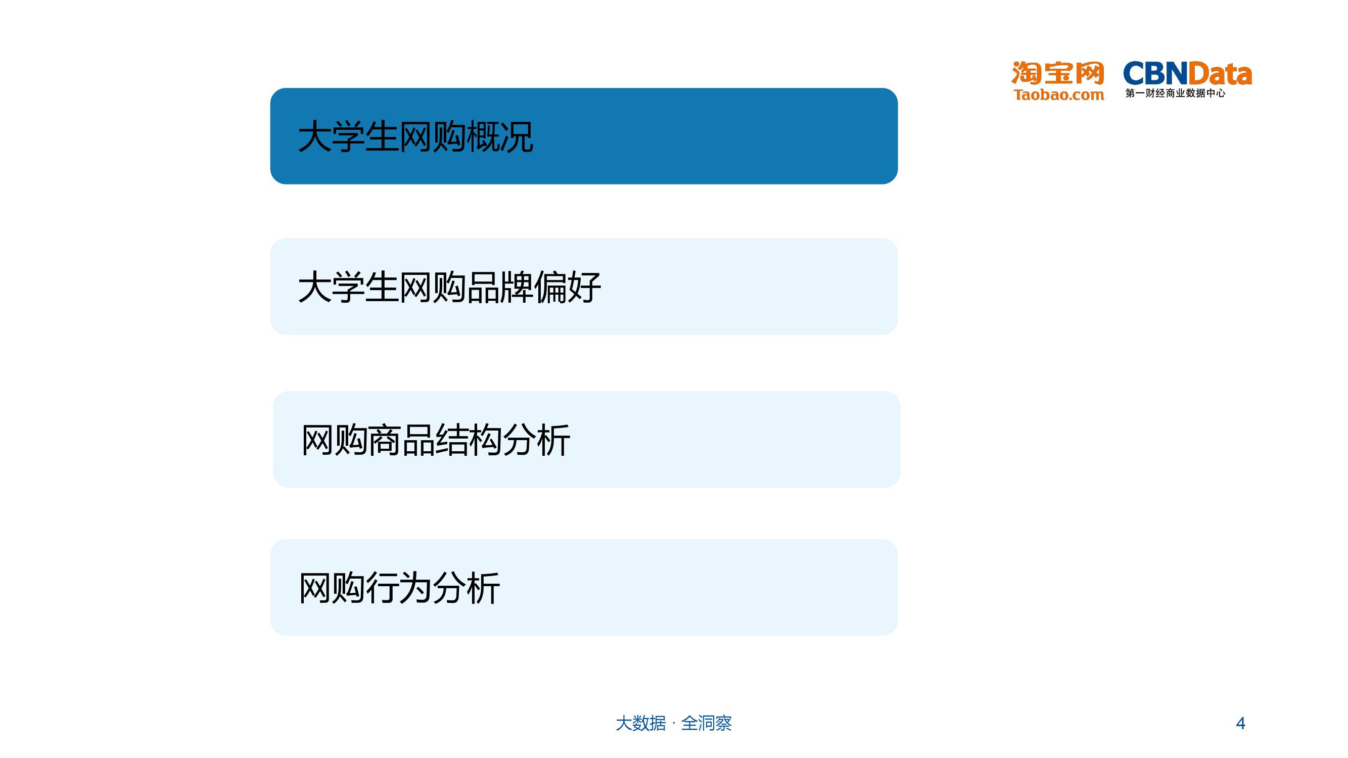 大学生群体网购行为分析_000004
