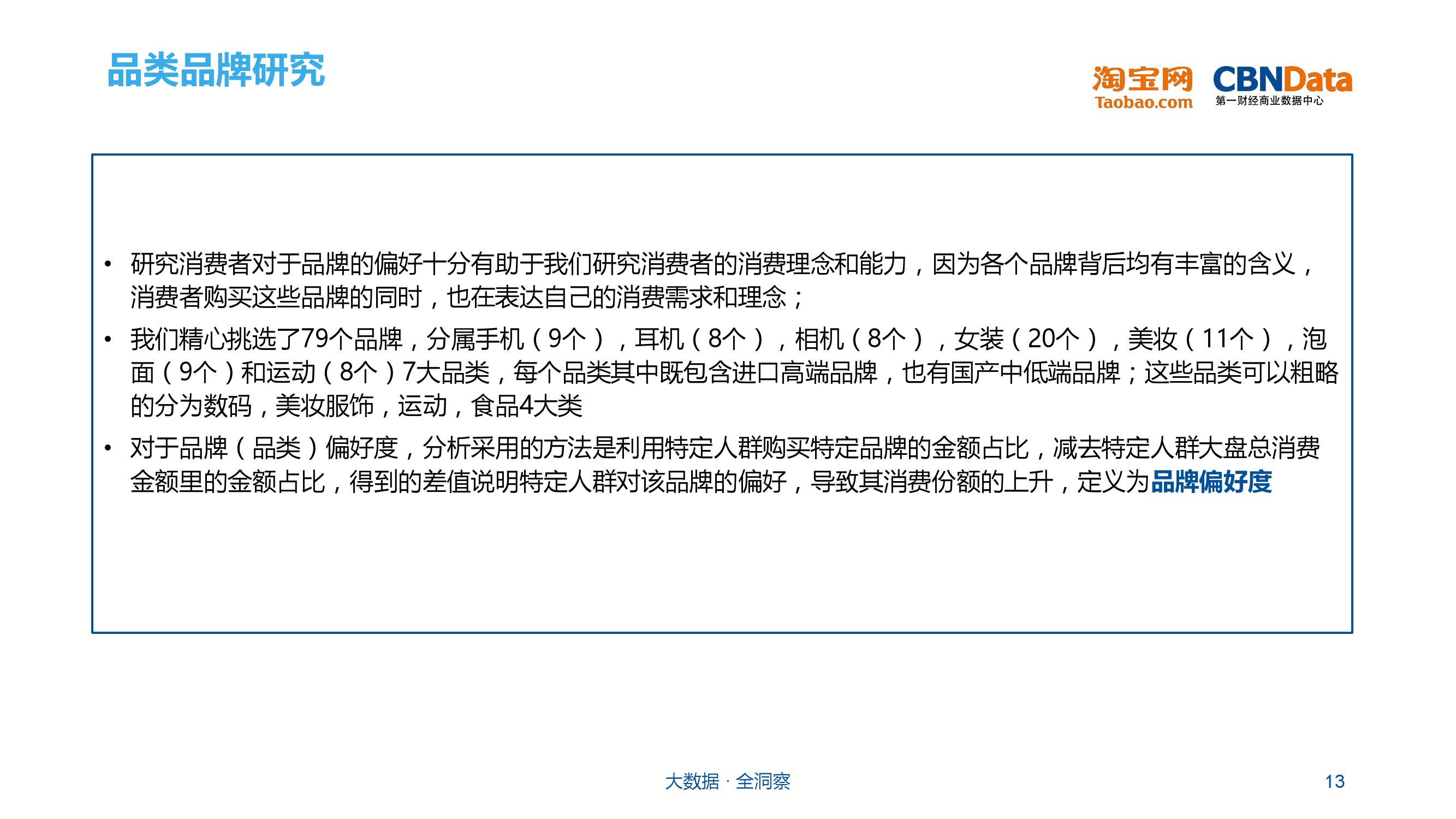 大学生群体网购行为分析_000013