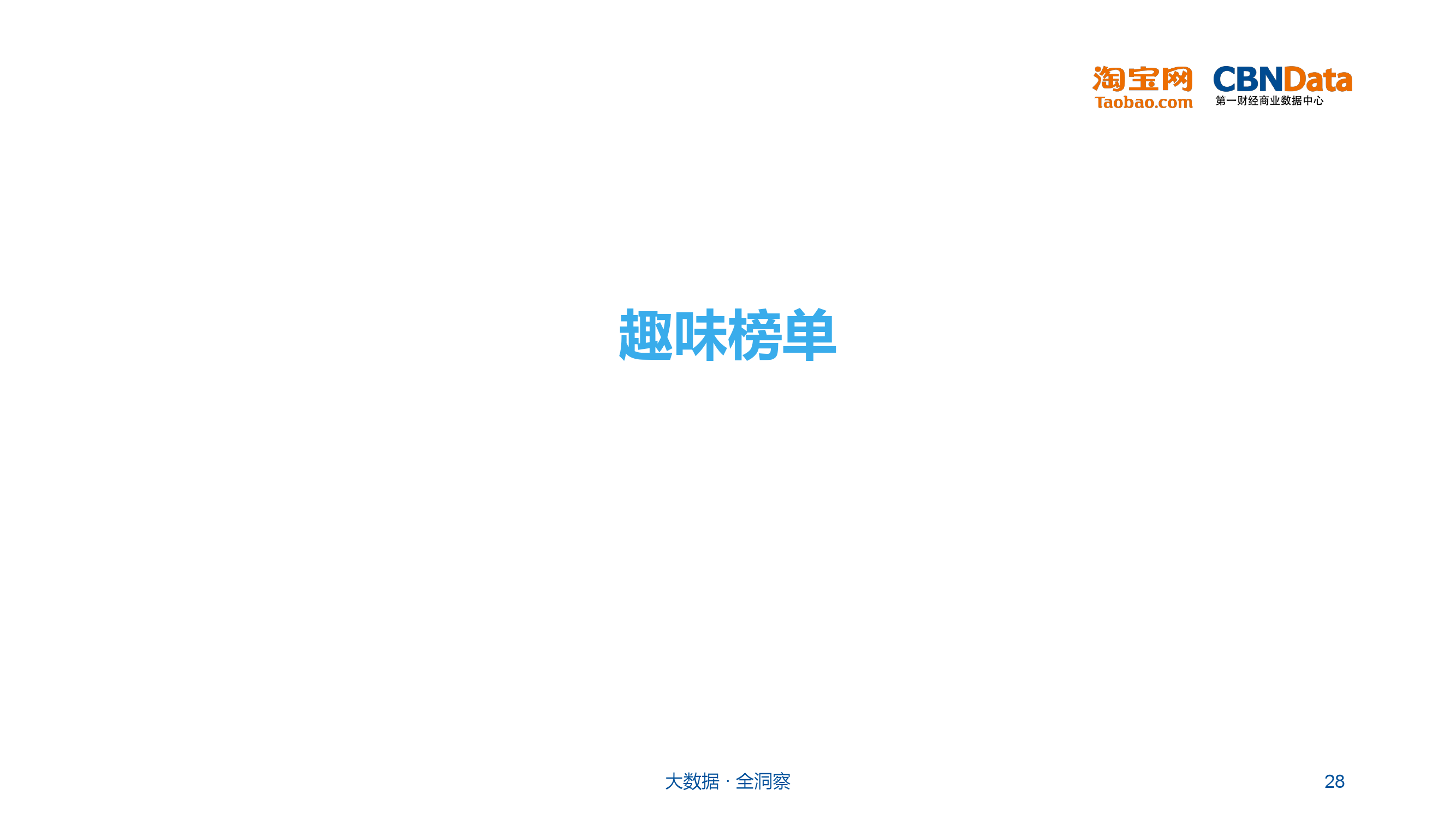 大学生群体网购行为分析_000028