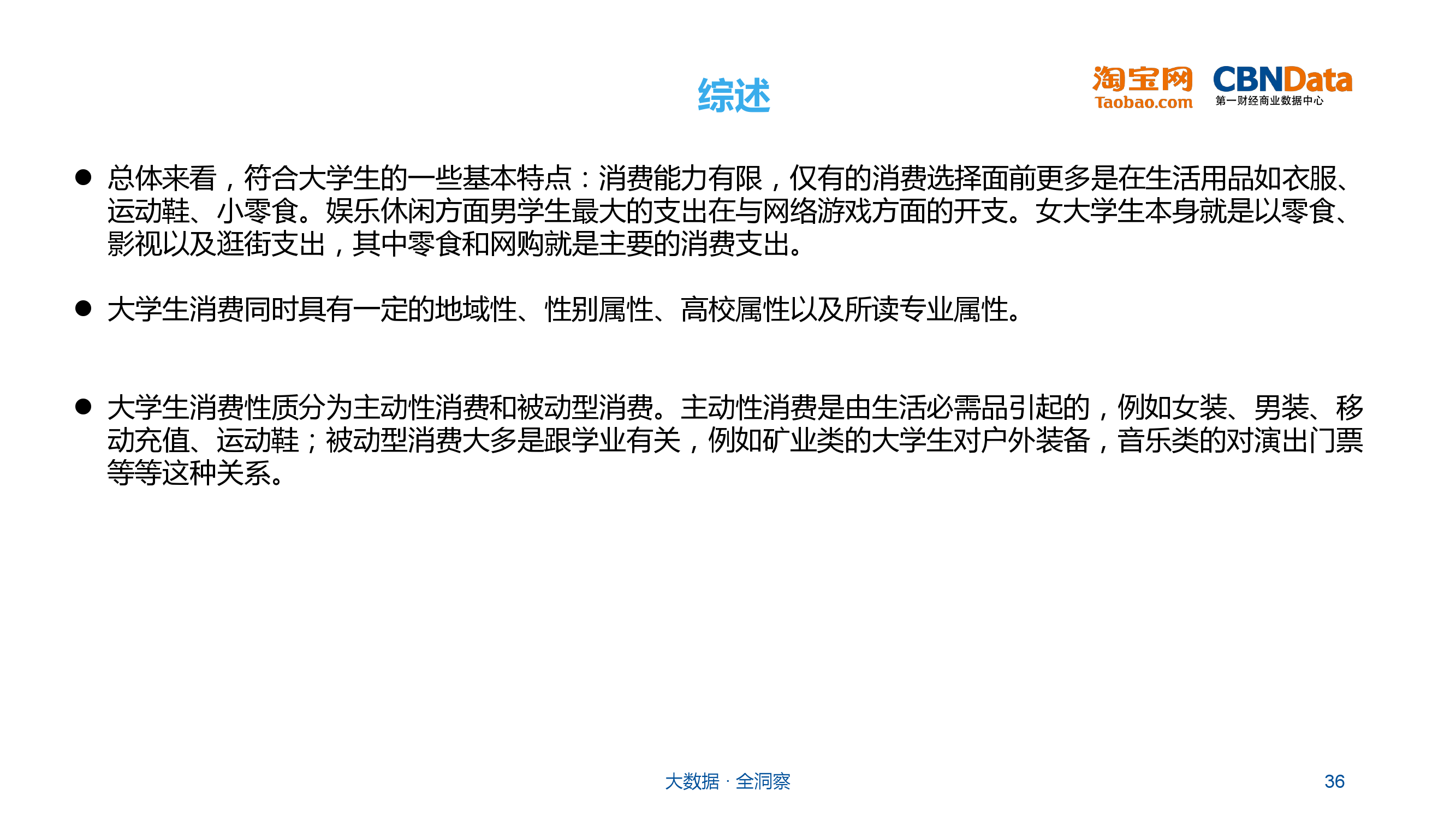 大学生群体网购行为分析_000036