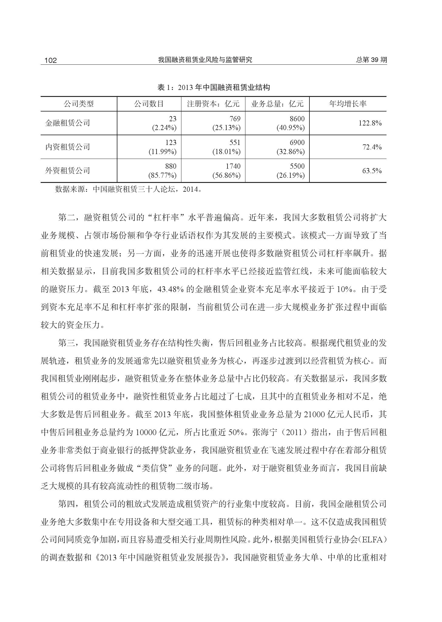 我国融资租赁业风险与监管研究_000004