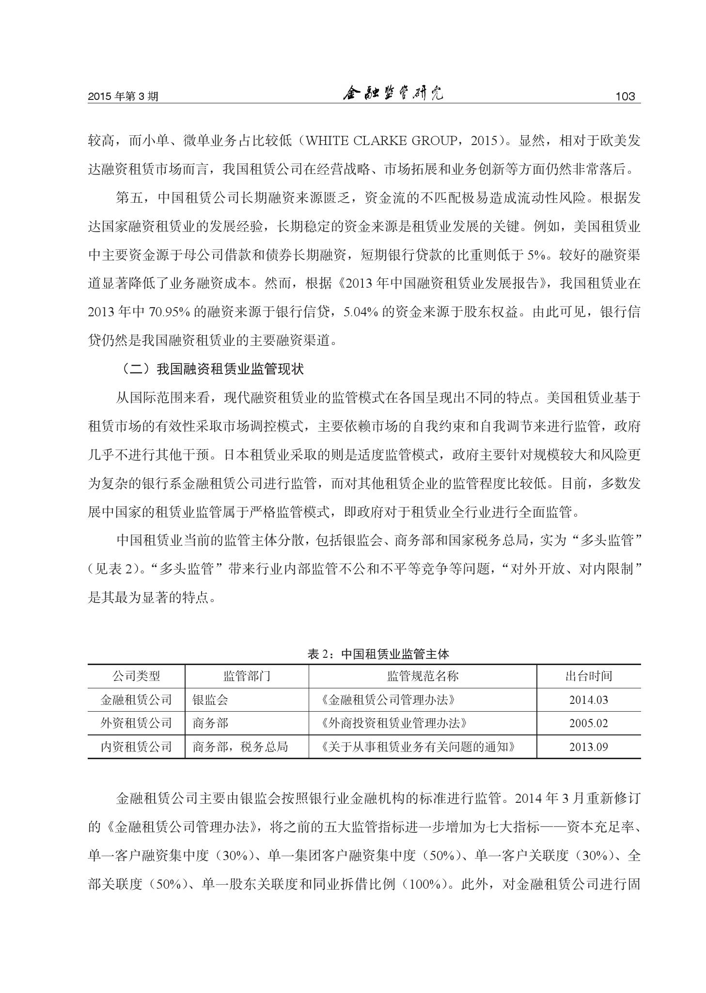 我国融资租赁业风险与监管研究_000005