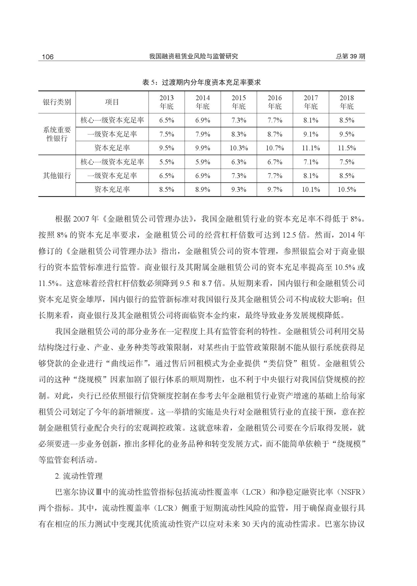 我国融资租赁业风险与监管研究_000008