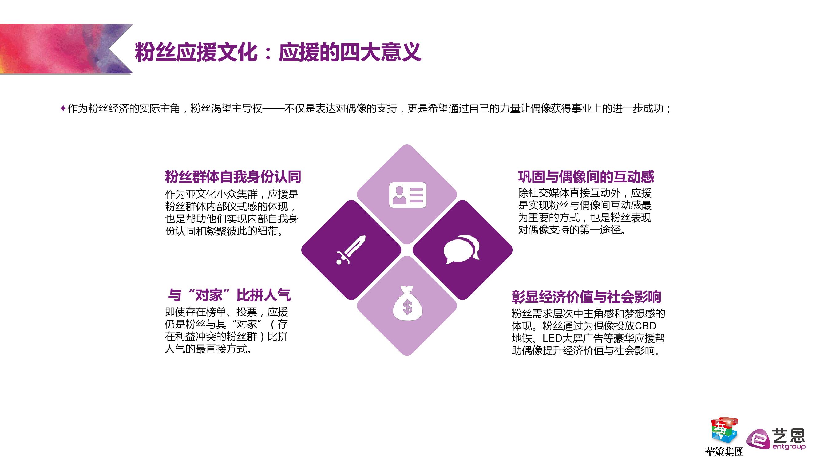 艺恩:粉丝经济研究报告_000012
