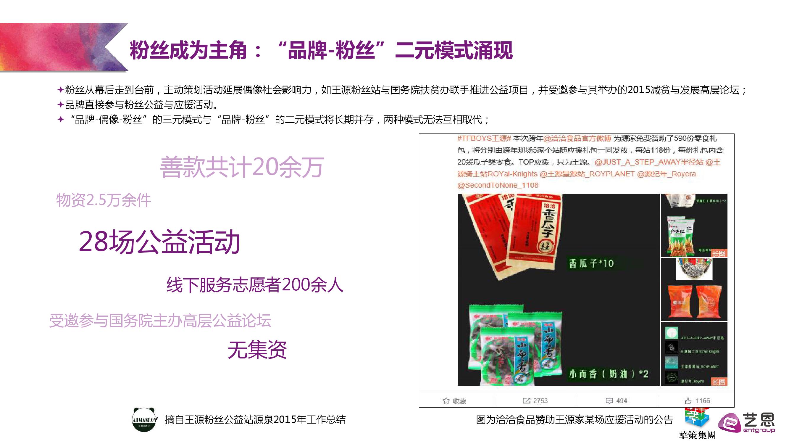 艺恩:粉丝经济研究报告_000018
