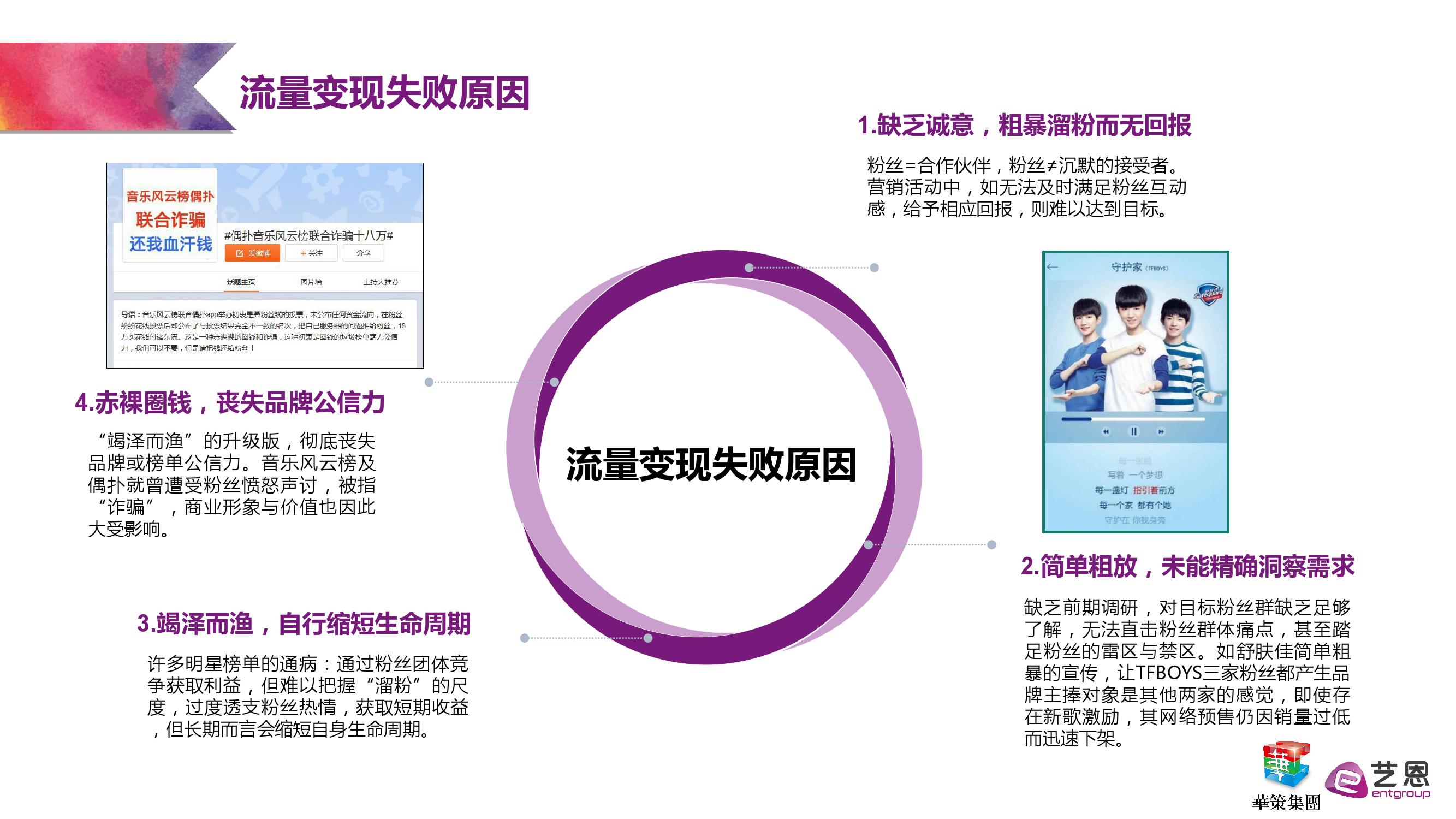 艺恩:粉丝经济研究报告_000024