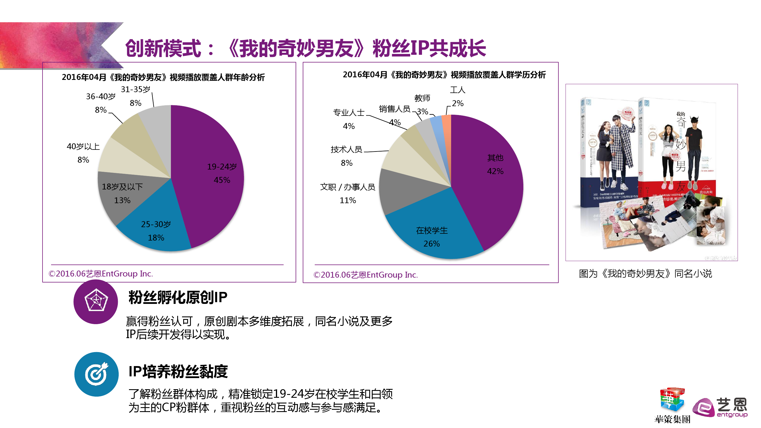艺恩:粉丝经济研究报告_000032