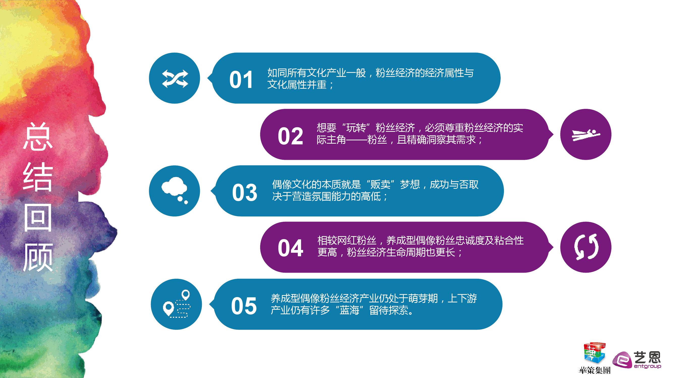 艺恩:粉丝经济研究报告_000034