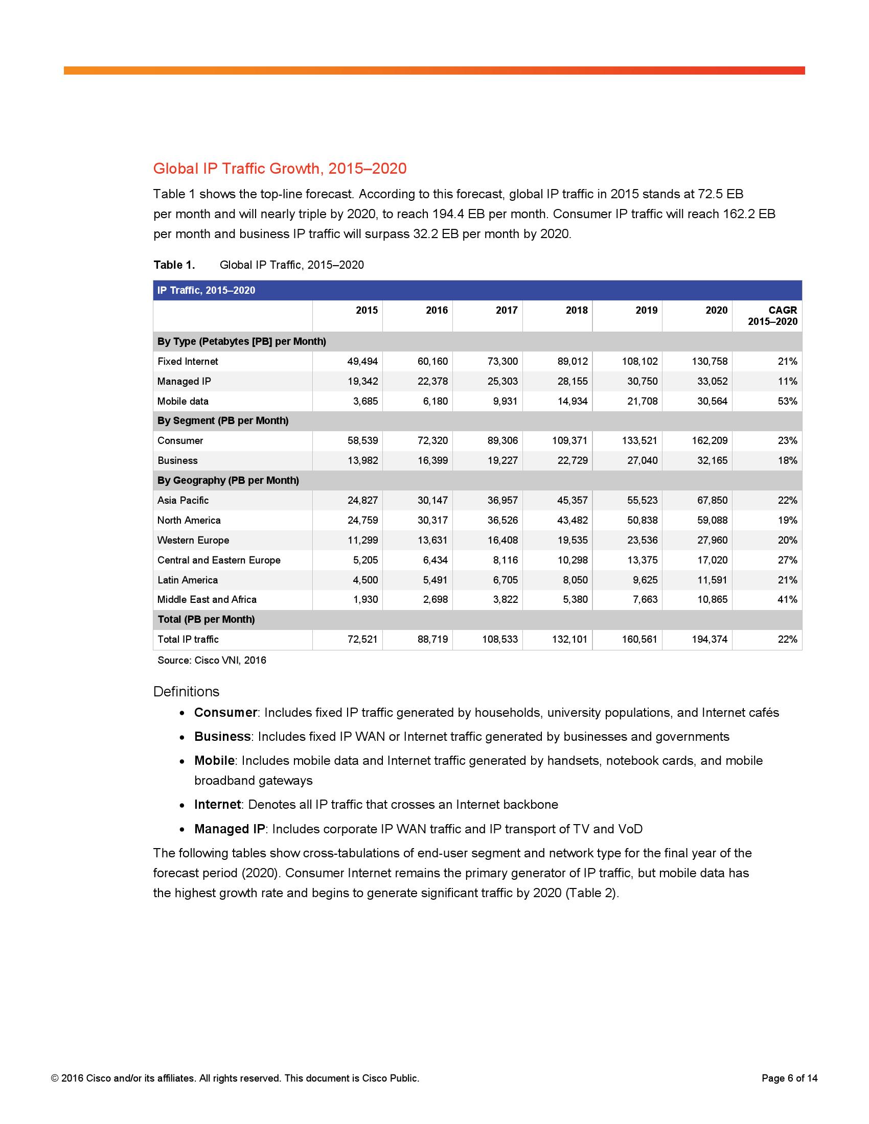 2015–2020年度可视化网络指数预测_000006